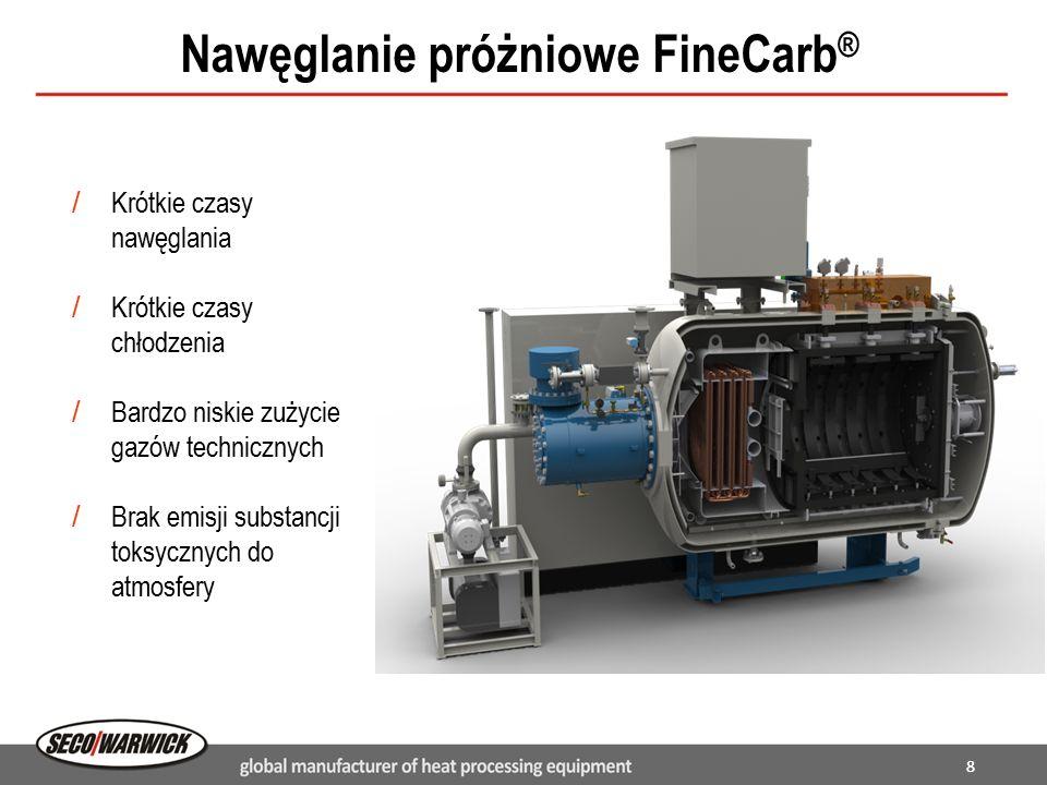 88 Nawęglanie próżniowe FineCarb ® / Krótkie czasy nawęglania / Krótkie czasy chłodzenia / Bardzo niskie zużycie gazów technicznych / Brak emisji subs