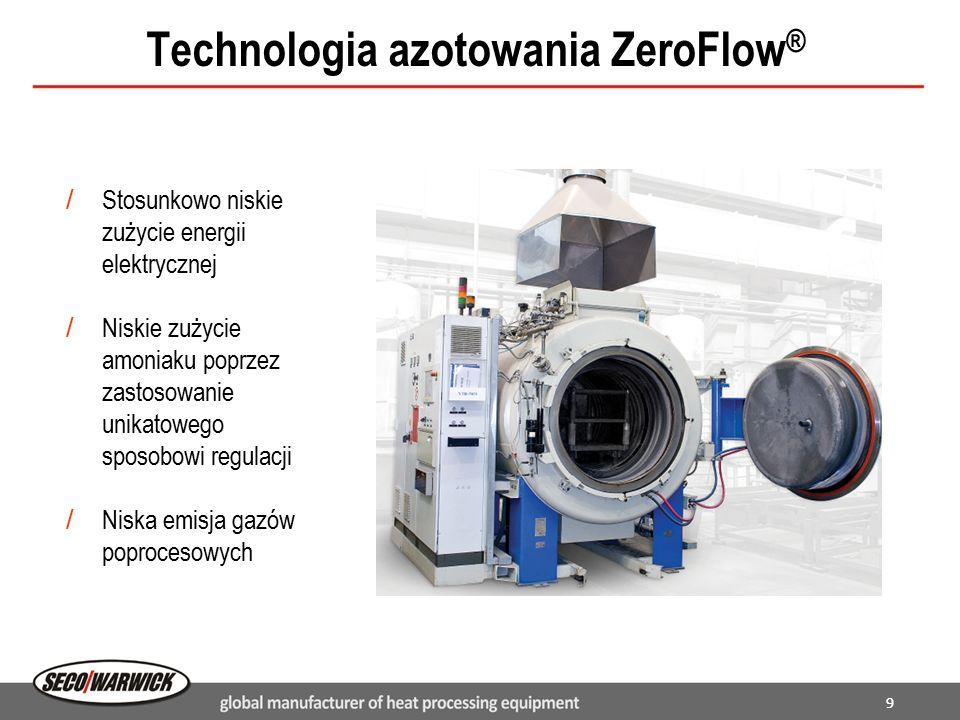 99 Technologia azotowania ZeroFlow ® / Stosunkowo niskie zużycie energii elektrycznej / Niskie zużycie amoniaku poprzez zastosowanie unikatowego sposobowi regulacji / Niska emisja gazów poprocesowych