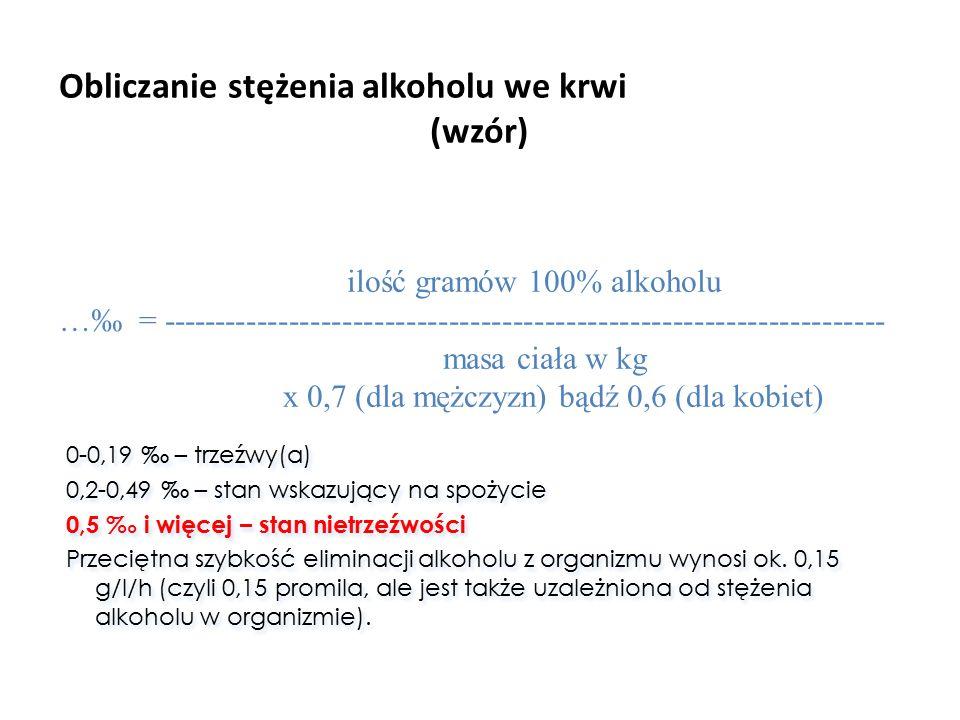 Obliczanie stężenia alkoholu we krwi (wzór) ilość gramów 100% alkoholu …‰ = -------------------------------------------------------------------- masa ciała w kg x 0,7 (dla mężczyzn) bądź 0,6 (dla kobiet) 0-0,19 ‰ – trzeźwy(a) 0,2-0,49 ‰ – stan wskazujący na spożycie 0,5 ‰ i więcej – stan nietrzeźwości Przeciętna szybkość eliminacji alkoholu z organizmu wynosi ok.
