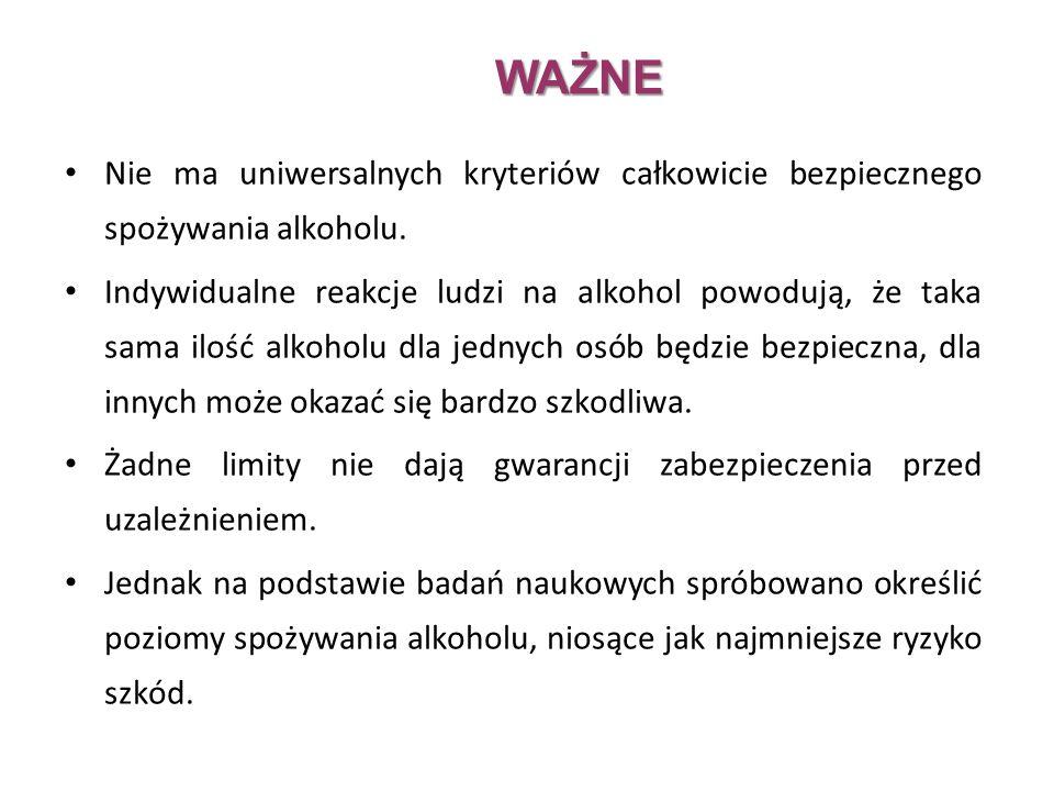 WAŻNE Nie ma uniwersalnych kryteriów całkowicie bezpiecznego spożywania alkoholu.