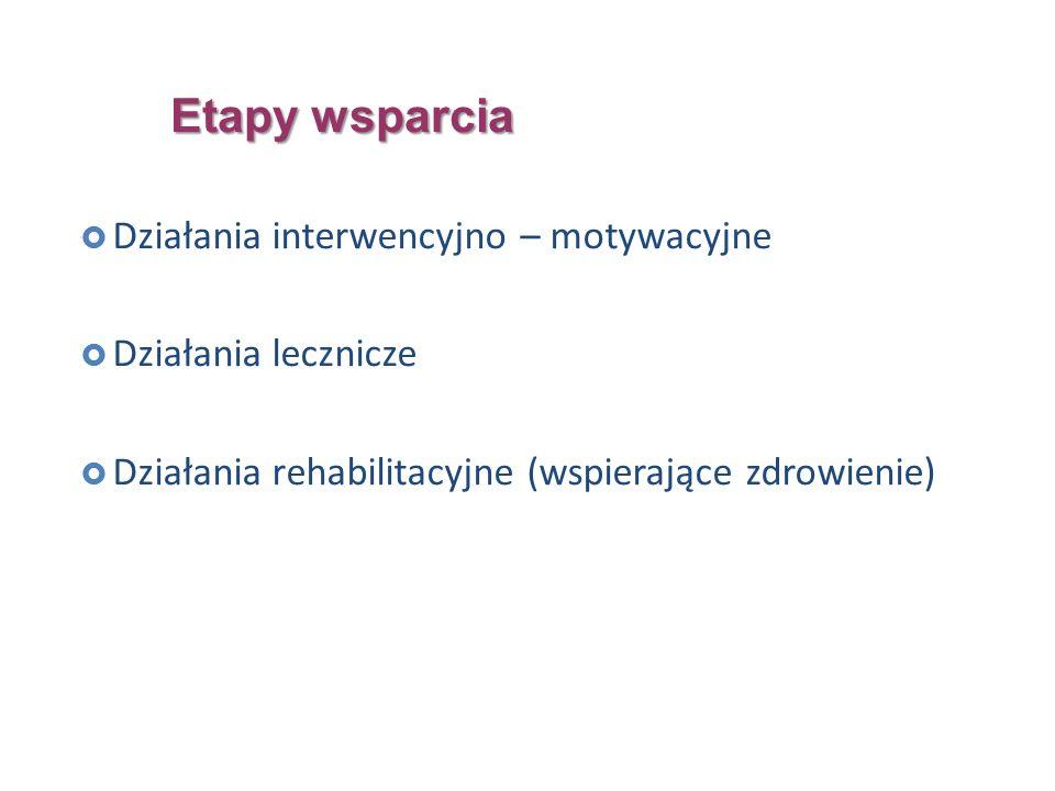  Działania interwencyjno – motywacyjne  Działania lecznicze  Działania rehabilitacyjne (wspierające zdrowienie) Etapy wsparcia