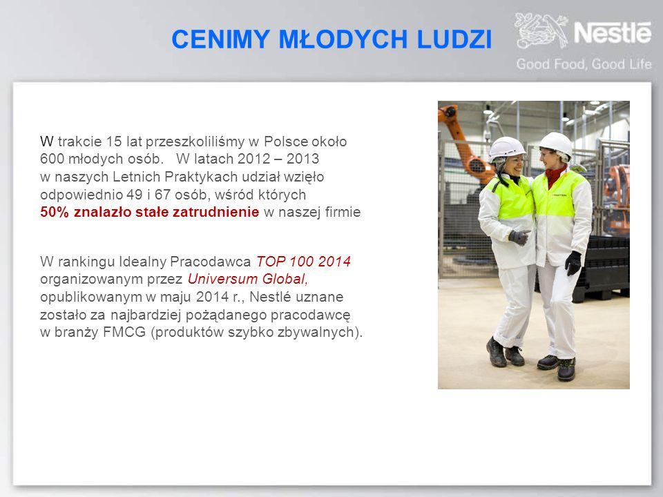 CENIMY MŁODYCH LUDZI W trakcie 15 lat przeszkoliliśmy w Polsce około 600 młodych osób.