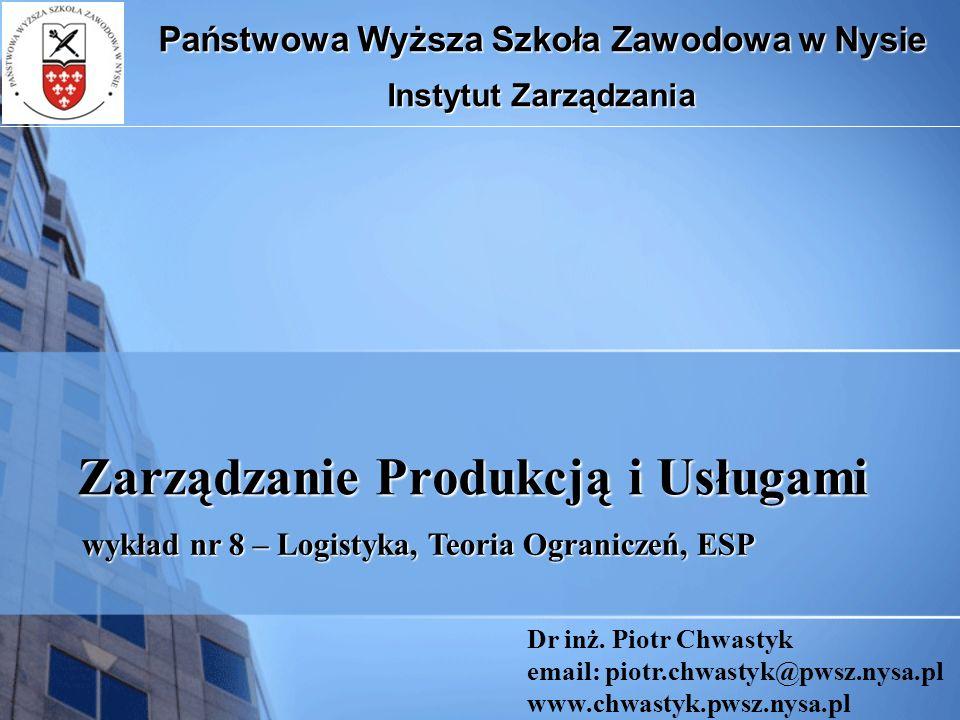 Zarządzanie Produkcją i Usługami wykład nr 8 – Logistyka, Teoria Ograniczeń, ESP Państwowa Wyższa Szkoła Zawodowa w Nysie Instytut Zarządzania Dr inż.