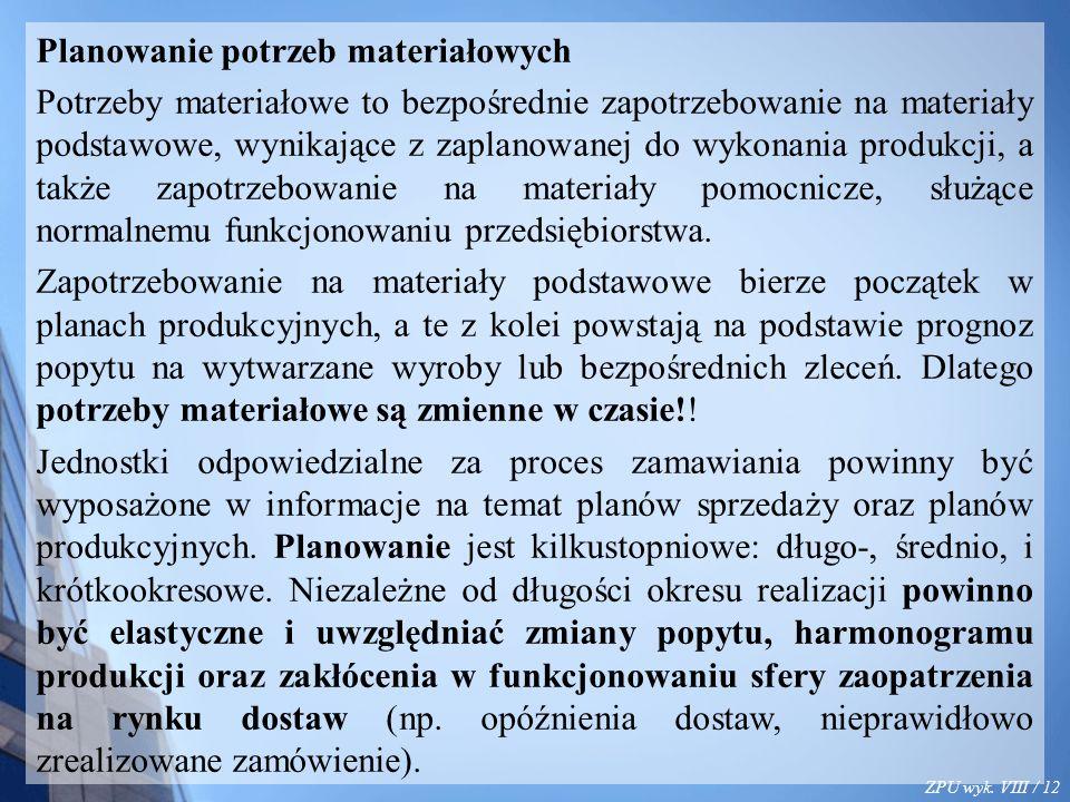 ZPU wyk. VIII / 12 Planowanie potrzeb materiałowych Potrzeby materiałowe to bezpośrednie zapotrzebowanie na materiały podstawowe, wynikające z zaplano