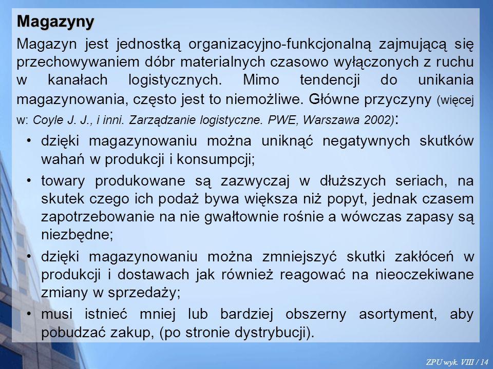 ZPU wyk. VIII / 14 Magazyny Magazyn jest jednostką organizacyjno-funkcjonalną zajmującą się przechowywaniem dóbr materialnych czasowo wyłączonych z ru