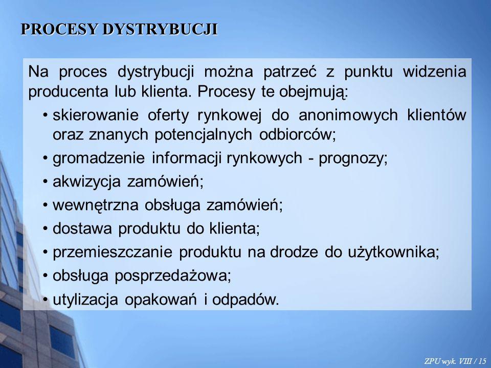 ZPU wyk. VIII / 15 PROCESY DYSTRYBUCJI Na proces dystrybucji można patrzeć z punktu widzenia producenta lub klienta. Procesy te obejmują: skierowanie