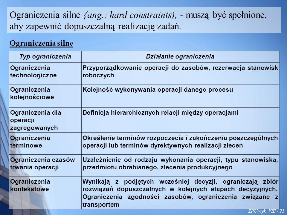 ZPU wyk. VIII / 21 Ograniczenia silne {ang.: hard constraints), - muszą być spełnione, aby zapewnić dopuszczalną realizację zadań. Ograniczenia silne
