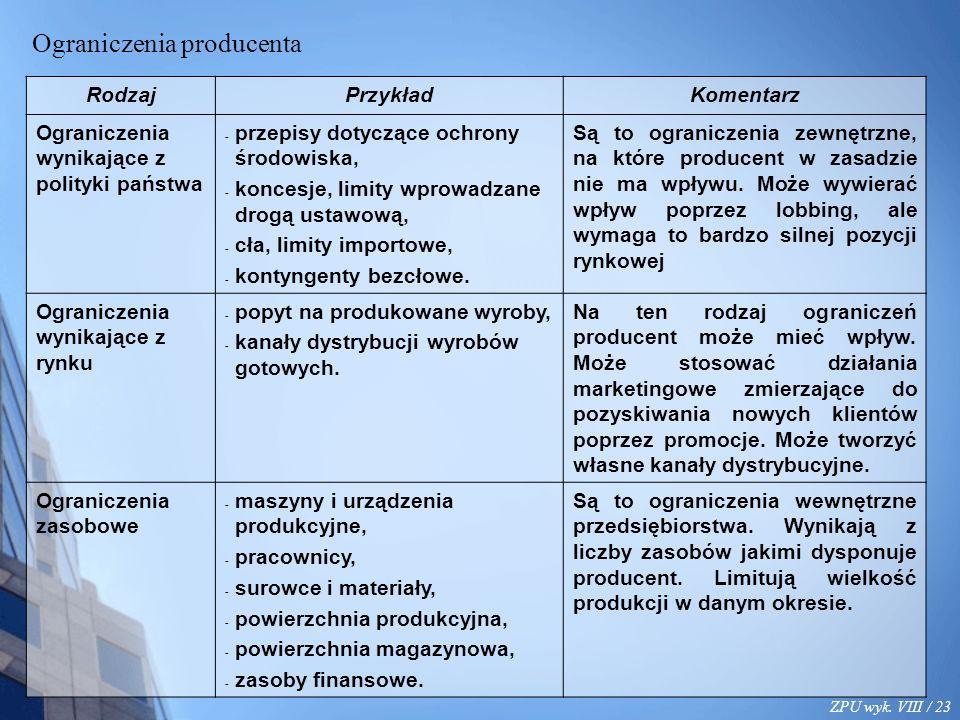 ZPU wyk. VIII / 23 Ograniczenia producenta RodzajPrzykładKomentarz Ograniczenia wynikające z polityki państwa - przepisy dotyczące ochrony środowiska,