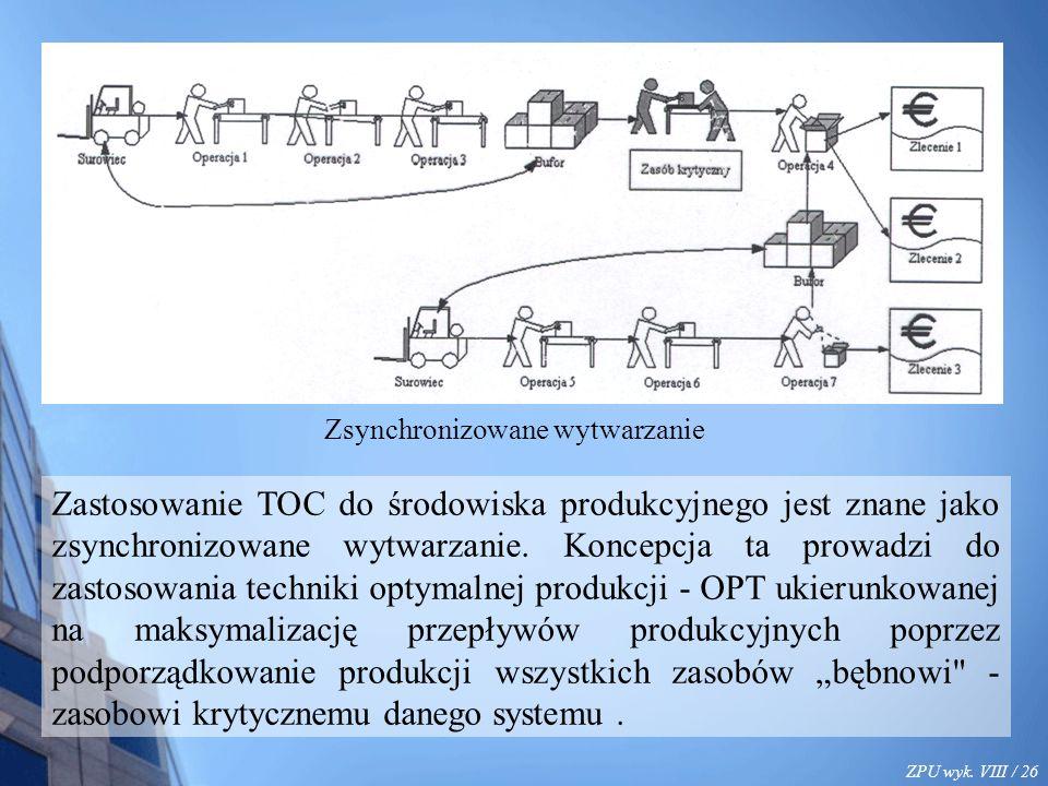 ZPU wyk. VIII / 26 Zsynchronizowane wytwarzanie Zastosowanie TOC do środowiska produkcyjnego jest znane jako zsynchronizowane wytwarzanie. Koncepcja t