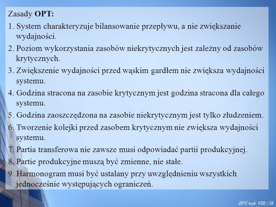 ZPU wyk. VIII / 28 Zasady OPT: 1.