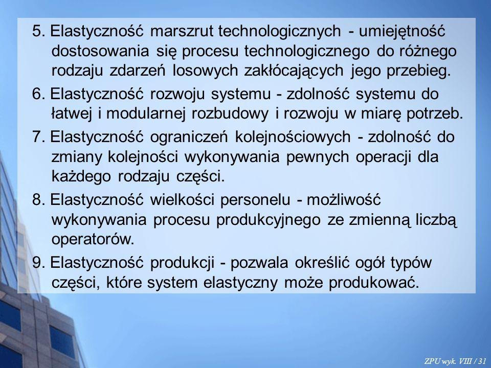 ZPU wyk. VIII / 31 5. Elastyczność marszrut technologicznych - umiejętność dostosowania się procesu technologicznego do różnego rodzaju zdarzeń losowy