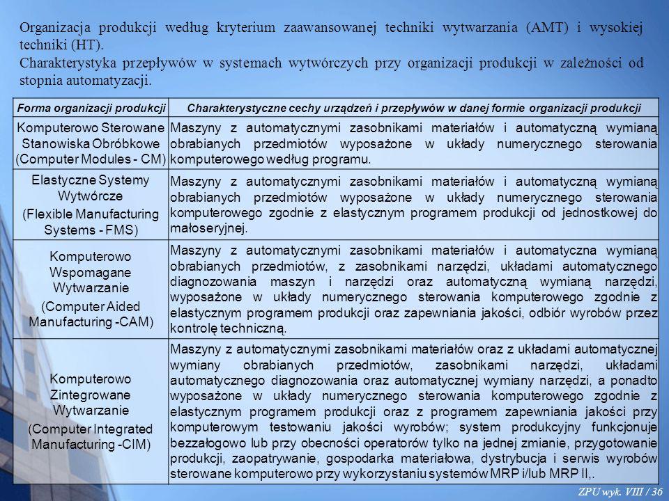 ZPU wyk. VIII / 36 Organizacja produkcji według kryterium zaawansowanej techniki wytwarzania (AMT) i wysokiej techniki (HT). Charakterystyka przepływó