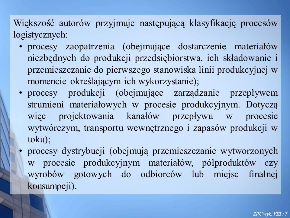 ZPU wyk. VIII / 7 Większość autorów przyjmuje następującą klasyfikację procesów logistycznych: procesy zaopatrzenia (obejmujące dostarczenie materiałó
