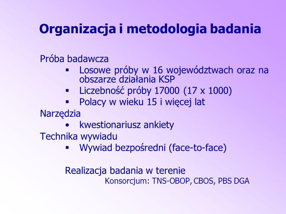 Organizacja i metodologia badania Próba badawcza   Losowe próby w 16 województwach oraz na obszarze działania KSP   Liczebność próby 17000 (17 x 1000)   Polacy w wieku 15 i więcej lat Narzędzia kwestionariusz ankiety Technika wywiadu   Wywiad bezpośredni (face-to-face) Realizacja badania w terenie Konsorcjum: TNS-OBOP, CBOS, PBS DGA