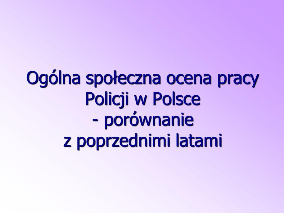 Ogólna społeczna ocena pracy Policji w Polsce - porównanie z poprzednimi latami