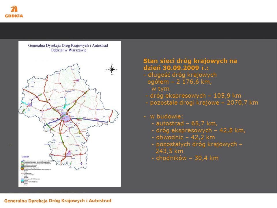 Łącznie planowany program na lata 2008-2015 obejmuje budowę: - 121 km autostrady A-2 - 531 km dróg ekspresowych - 141 km dróg klasy głównej ruchu przyspieszonego Szacowana wartość w/w inwestycji w cenach II kw.