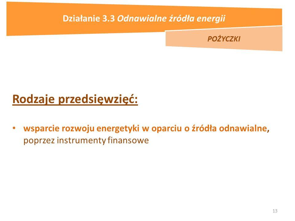13 Rodzaje przedsięwzięć: wsparcie rozwoju energetyki w oparciu o źródła odnawialne, poprzez instrumenty finansowe POŻYCZKI