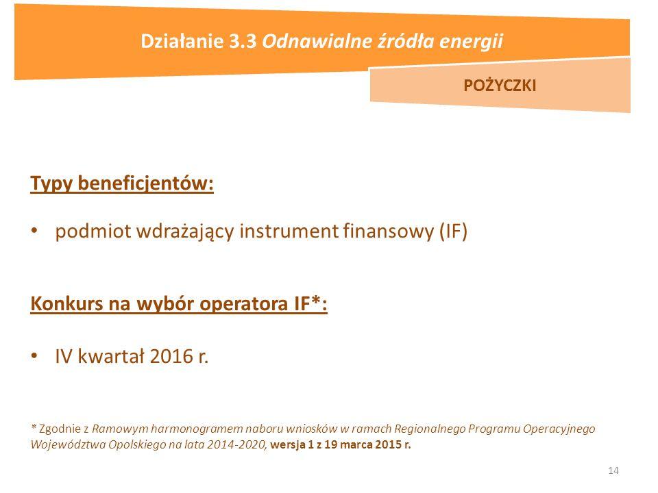 14 Typy beneficjentów: podmiot wdrażający instrument finansowy (IF) Konkurs na wybór operatora IF*: IV kwartał 2016 r.