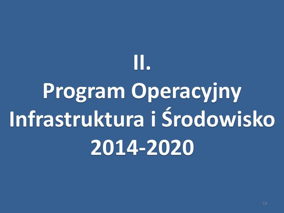 18 II.Program Operacyjny Infrastruktura i Środowisko 2014-2020 II.