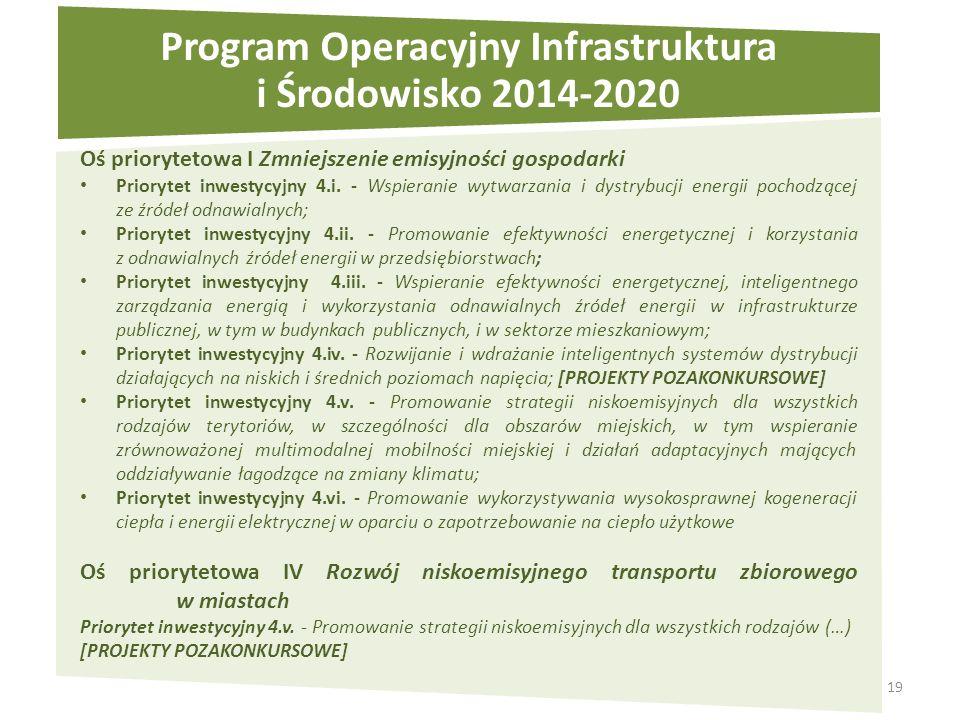 19 Program Operacyjny Inteligentny Rozwój na lata 2014- 2020 Oś priorytetowa I Zmniejszenie emisyjności gospodarki Priorytet inwestycyjny 4.i.