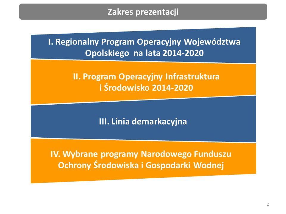 2 I.Regionalny Program Operacyjny Województwa Opolskiego na lata 2014-2020 III.