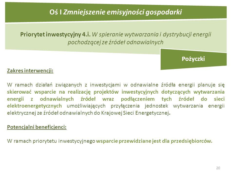 20 Priorytet inwestycyjny 4.i.