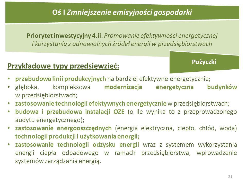 21 Priorytet inwestycyjny 4.ii.