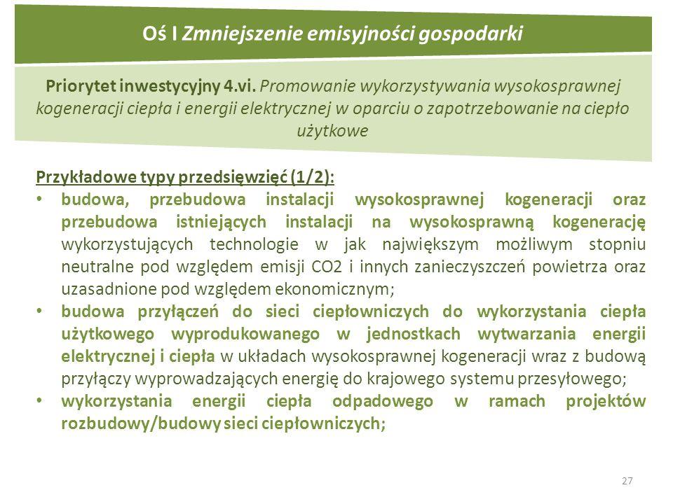 27 Priorytet inwestycyjny 4.vi.