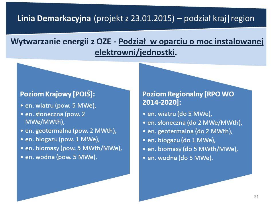 31 Wytwarzanie energii z OZE - Podział w oparciu o moc instalowanej elektrowni/jednostki.