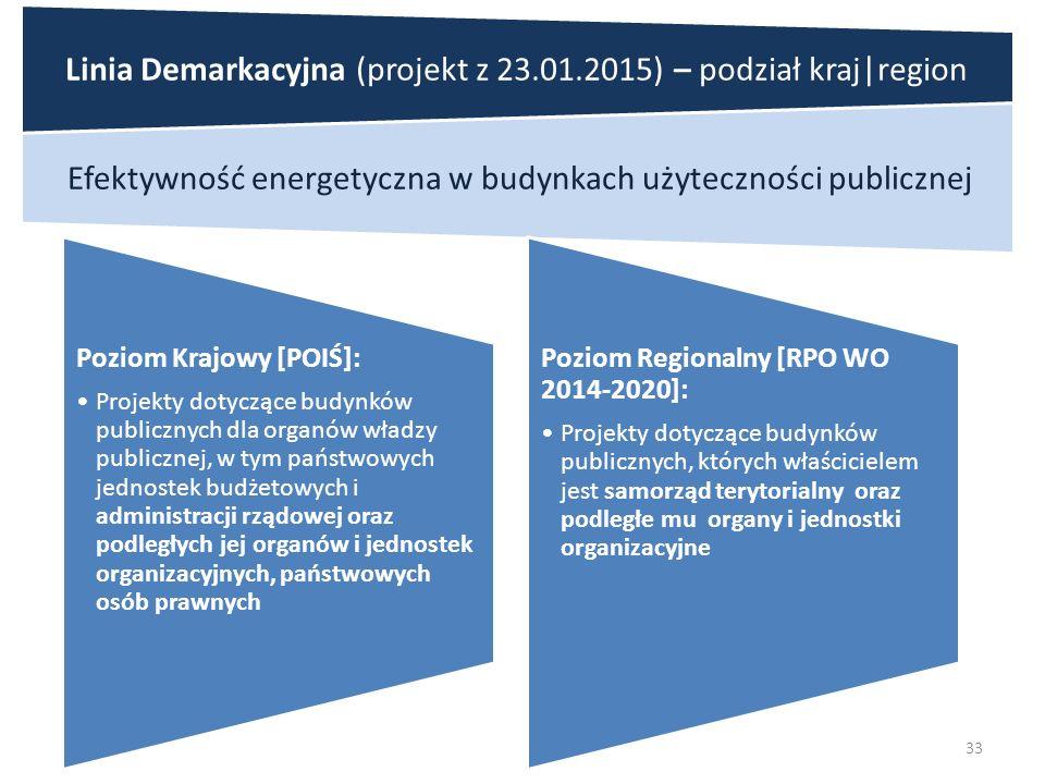 33 Efektywność energetyczna w budynkach użyteczności publicznej Poziom Krajowy [POIŚ]: Projekty dotyczące budynków publicznych dla organów władzy publicznej, w tym państwowych jednostek budżetowych i administracji rządowej oraz podległych jej organów i jednostek organizacyjnych, państwowych osób prawnych Poziom Regionalny [RPO WO 2014-2020]: Projekty dotyczące budynków publicznych, których właścicielem jest samorząd terytorialny oraz podległe mu organy i jednostki organizacyjne