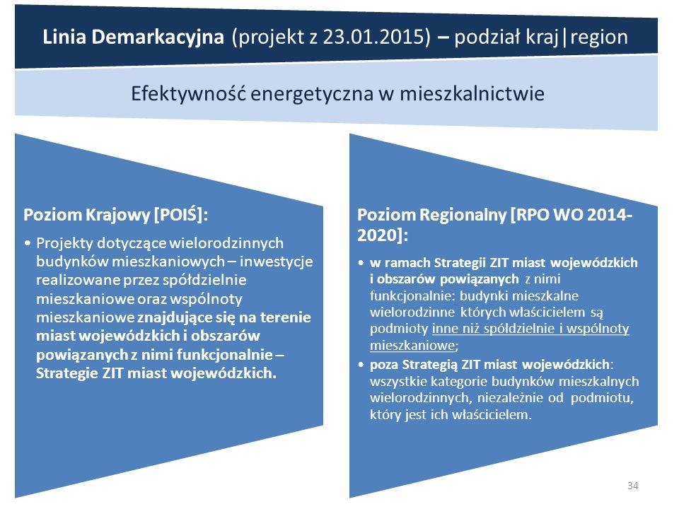 34 Efektywność energetyczna w mieszkalnictwie Poziom Krajowy [POIŚ]: Projekty dotyczące wielorodzinnych budynków mieszkaniowych – inwestycje realizowane przez spółdzielnie mieszkaniowe oraz wspólnoty mieszkaniowe znajdujące się na terenie miast wojewódzkich i obszarów powiązanych z nimi funkcjonalnie – Strategie ZIT miast wojewódzkich.