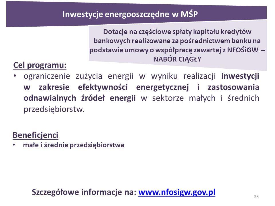 38 Inwestycje energooszczędne w MŚP Dotacje na częściowe spłaty kapitału kredytów bankowych realizowane za pośrednictwem banku na podstawie umowy o współpracę zawartej z NFOŚiGW.