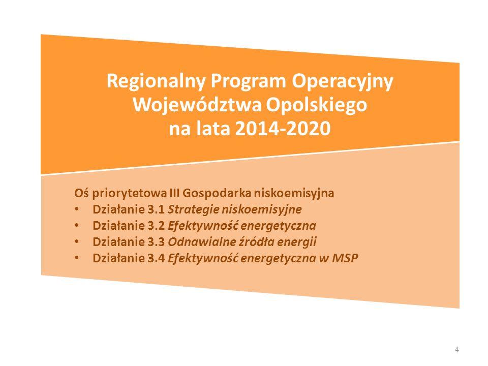 4 Oś priorytetowa III Gospodarka niskoemisyjna Działanie 3.1 Strategie niskoemisyjne Działanie 3.2 Efektywność energetyczna Działanie 3.3 Odnawialne źródła energii Działanie 3.4 Efektywność energetyczna w MSP