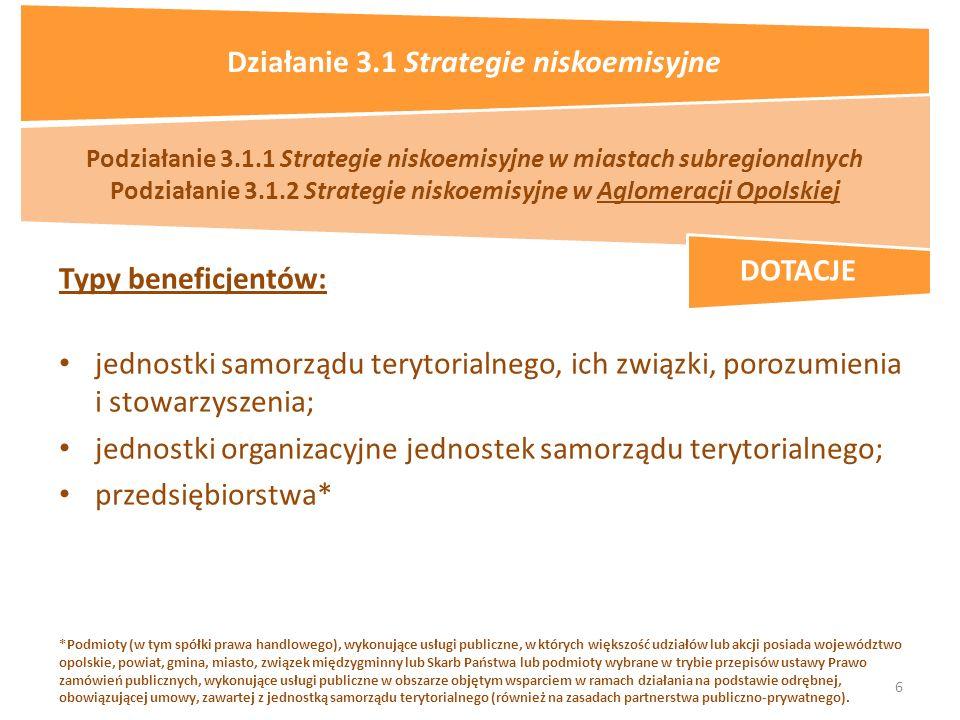 6 Podziałanie 3.1.1 Strategie niskoemisyjne w miastach subregionalnych Podziałanie 3.1.2 Strategie niskoemisyjne w Aglomeracji Opolskiej Typy beneficjentów: jednostki samorządu terytorialnego, ich związki, porozumienia i stowarzyszenia; jednostki organizacyjne jednostek samorządu terytorialnego; przedsiębiorstwa* *Podmioty (w tym spółki prawa handlowego), wykonujące usługi publiczne, w których większość udziałów lub akcji posiada województwo opolskie, powiat, gmina, miasto, związek międzygminny lub Skarb Państwa lub podmioty wybrane w trybie przepisów ustawy Prawo zamówień publicznych, wykonujące usługi publiczne w obszarze objętym wsparciem w ramach działania na podstawie odrębnej, obowiązującej umowy, zawartej z jednostką samorządu terytorialnego (również na zasadach partnerstwa publiczno-prywatnego).