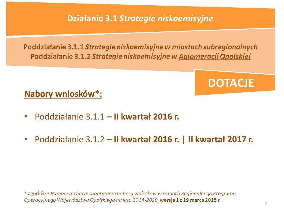 7 Poddziałanie 3.1.1 Strategie niskoemisyjne w miastach subregionalnych Poddziałanie 3.1.2 Strategie niskoemisyjne w Aglomeracji Opolskiej Nabory wniosków*: Poddziałanie 3.1.1 – II kwartał 2016 r.