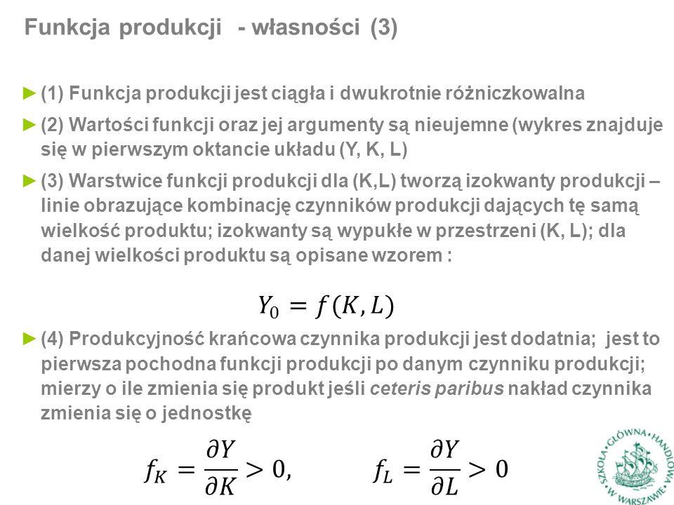 Funkcja produkcji - własności (3) ►(1) Funkcja produkcji jest ciągła i dwukrotnie różniczkowalna ►(2) Wartości funkcji oraz jej argumenty są nieujemne (wykres znajduje się w pierwszym oktancie układu (Y, K, L) ►(3) Warstwice funkcji produkcji dla (K,L) tworzą izokwanty produkcji – linie obrazujące kombinację czynników produkcji dających tę samą wielkość produktu; izokwanty są wypukłe w przestrzeni (K, L); dla danej wielkości produktu są opisane wzorem : ►(4) Produkcyjność krańcowa czynnika produkcji jest dodatnia; jest to pierwsza pochodna funkcji produkcji po danym czynniku produkcji; mierzy o ile zmienia się produkt jeśli ceteris paribus nakład czynnika zmienia się o jednostkę