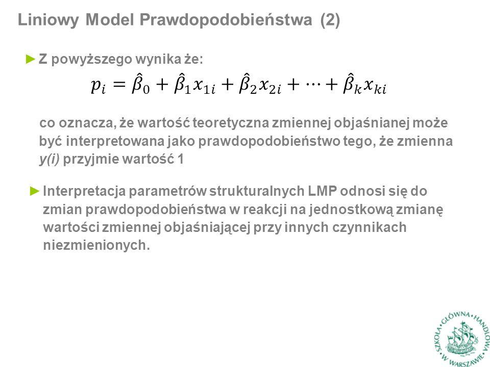 ►Z powyższego wynika że: Liniowy Model Prawdopodobieństwa (2) co oznacza, że wartość teoretyczna zmiennej objaśnianej może być interpretowana jako prawdopodobieństwo tego, że zmienna y(i) przyjmie wartość 1 ►Interpretacja parametrów strukturalnych LMP odnosi się do zmian prawdopodobieństwa w reakcji na jednostkową zmianę wartości zmiennej objaśniającej przy innych czynnikach niezmienionych.