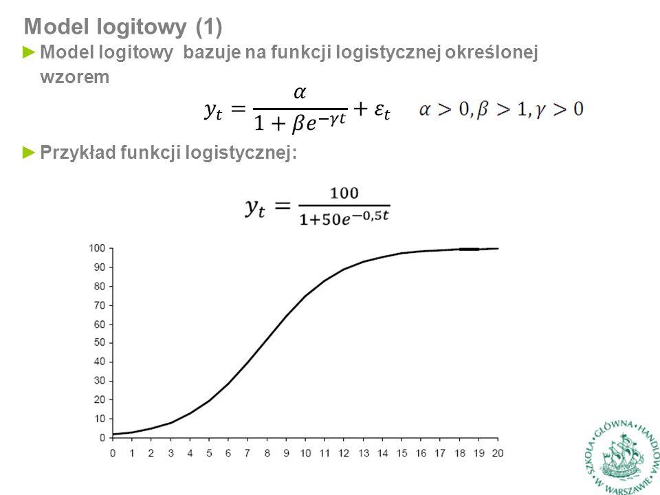 Model logitowy (1) ►Model logitowy bazuje na funkcji logistycznej określonej wzorem ►Przykład funkcji logistycznej: