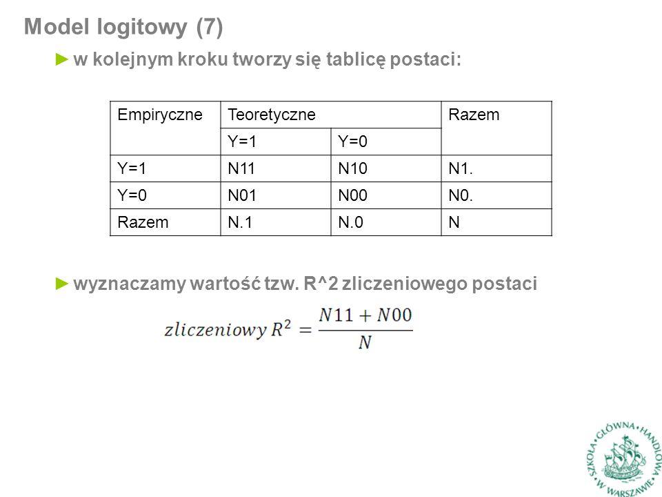 ►w kolejnym kroku tworzy się tablicę postaci: Model logitowy (7) ►wyznaczamy wartość tzw.
