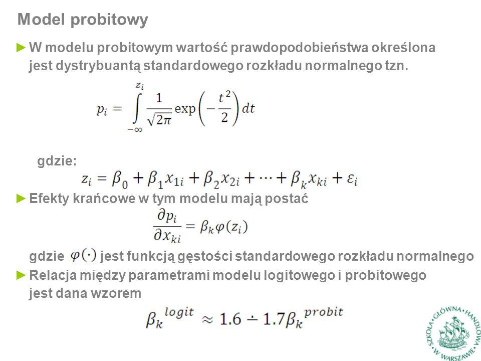 ►W modelu probitowym wartość prawdopodobieństwa określona jest dystrybuantą standardowego rozkładu normalnego tzn.