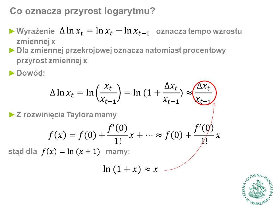 Co oznacza przyrost logarytmu.
