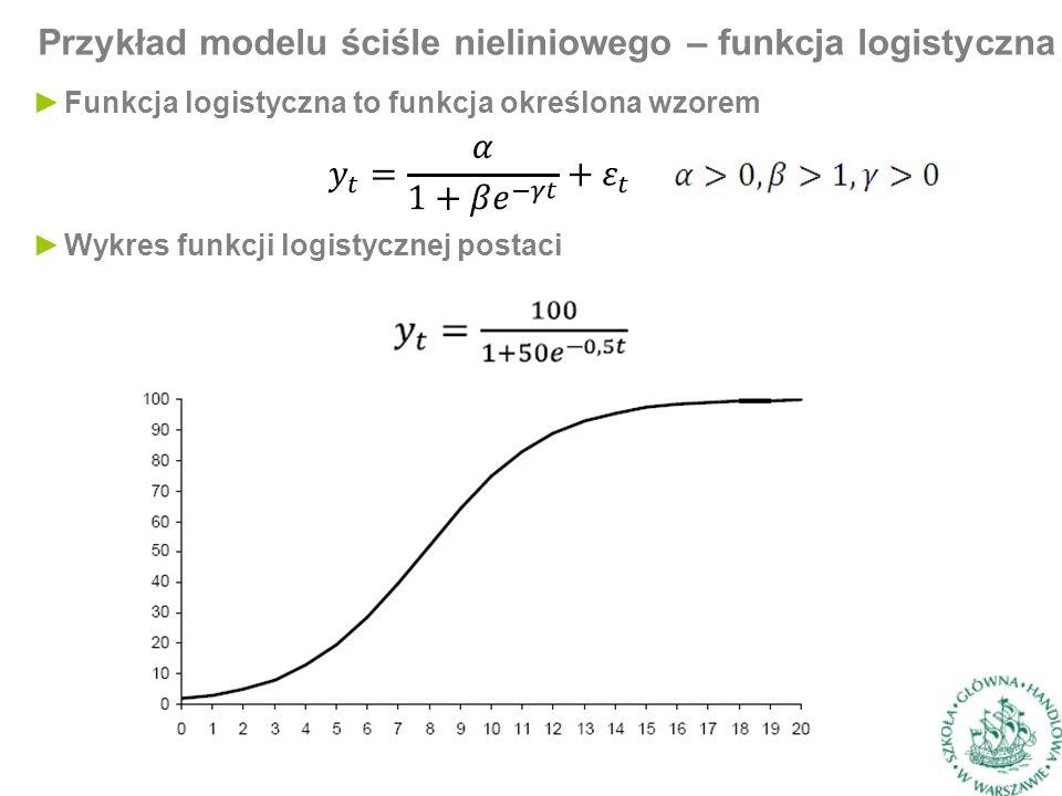 Przykład modelu ściśle nieliniowego – funkcja logistyczna ►Funkcja logistyczna to funkcja określona wzorem ►Wykres funkcji logistycznej postaci