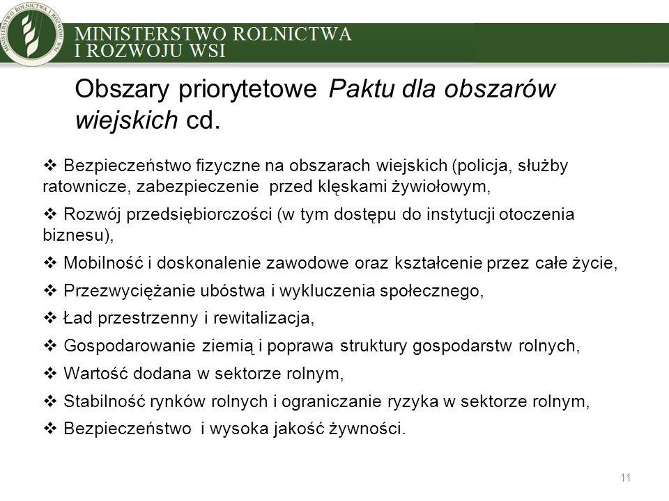 Obszary priorytetowe Paktu dla obszarów wiejskich cd.