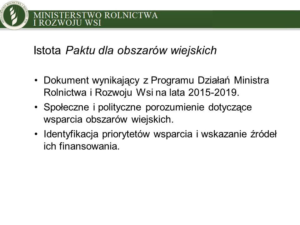 Istota Paktu dla obszarów wiejskich Dokument wynikający z Programu Działań Ministra Rolnictwa i Rozwoju Wsi na lata 2015-2019.