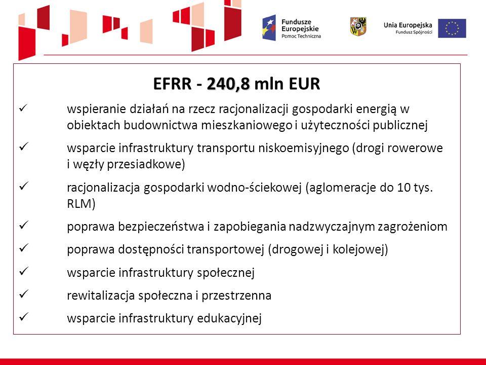 240,8 EFRR - 240,8 mln EUR wspieranie działań na rzecz racjonalizacji gospodarki energią w obiektach budownictwa mieszkaniowego i użyteczności publicz