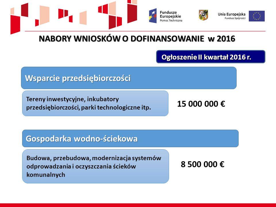 NABORY WNIOSKÓW O DOFINANSOWANIE w 2016 Ogłoszenie II kwartał 2016 r. Ogłoszenie II kwartał 2016 r. 15 000 000 € Gospodarka wodno-ściekowa Budowa, prz