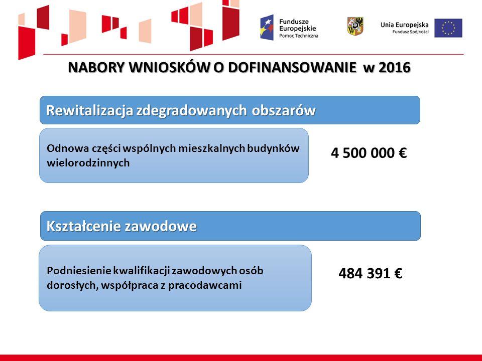 Rewitalizacja zdegradowanych obszarów Odnowa części wspólnych mieszkalnych budynków wielorodzinnych 4 500 000 € Kształcenie zawodowe Podniesienie kwal