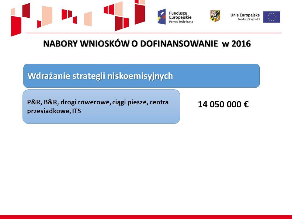 Wdrażanie strategii niskoemisyjnych P&R, B&R, drogi rowerowe, ciągi piesze, centra przesiadkowe, ITS 14 050 000 € NABORY WNIOSKÓW O DOFINANSOWANIE w 2