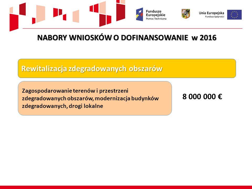 Rewitalizacja zdegradowanych obszarów Zagospodarowanie terenów i przestrzeni zdegradowanych obszarów, modernizacja budynków zdegradowanych, drogi lokalne 8 000 000 € NABORY WNIOSKÓW O DOFINANSOWANIE w 2016