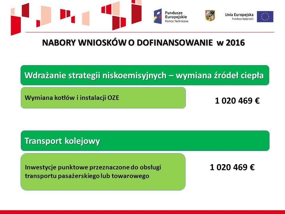 Transport kolejowy Inwestycje punktowe przeznaczone do obsługi transportu pasażerskiego lub towarowego 1 020 469 € Wdrażanie strategii niskoemisyjnych